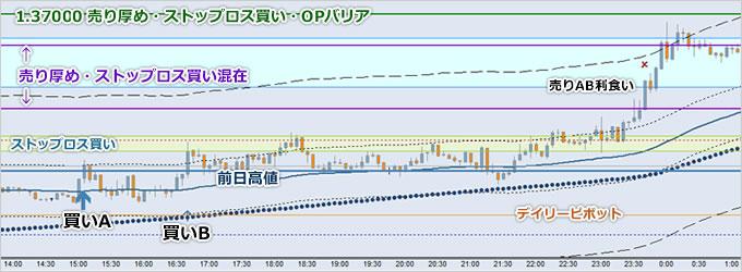 2014-EURUSD-chart_0630_01